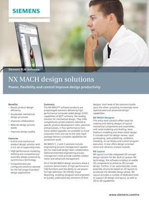 NX CAD MACH pakiety